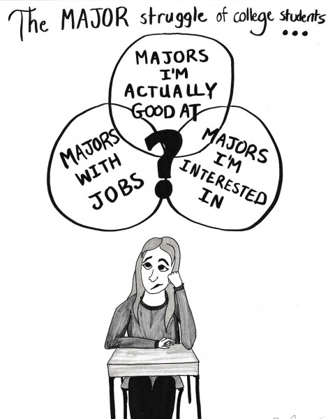 Art History good college majors 2017